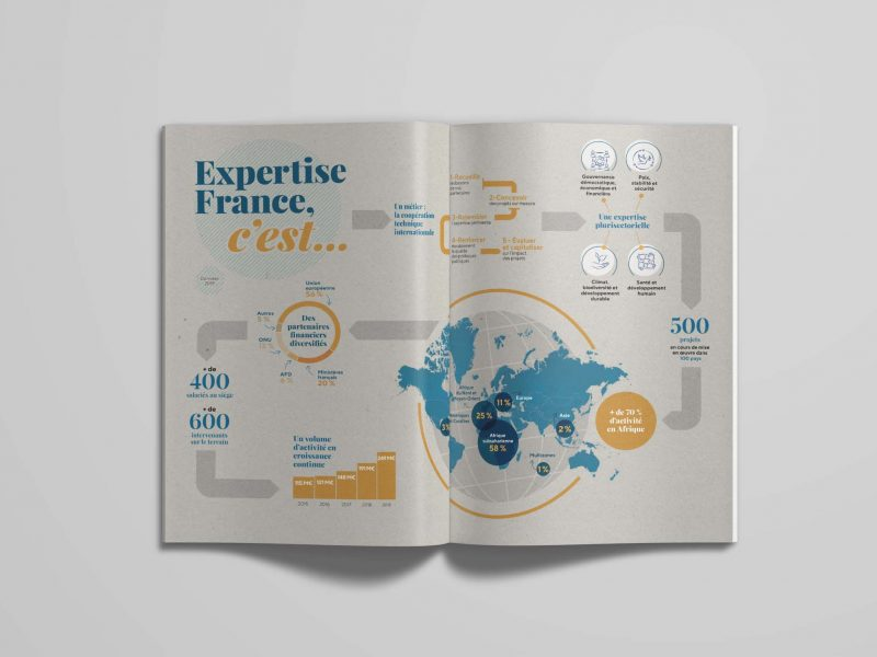 Bilan&perspectives-expertise-france-2020-animal-pensant-3