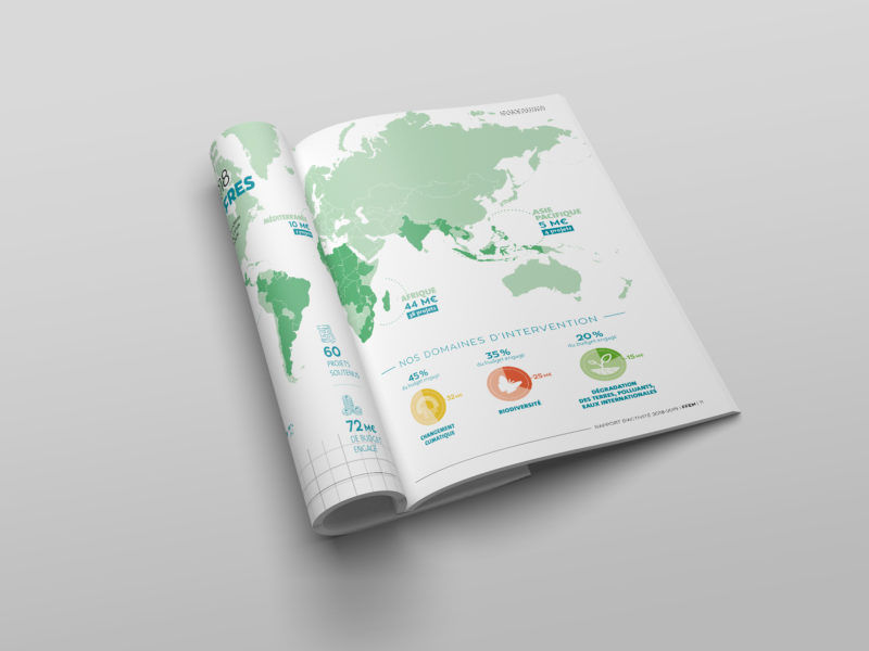 rapport-annuel-FFEM-2019-animal-pensant-3