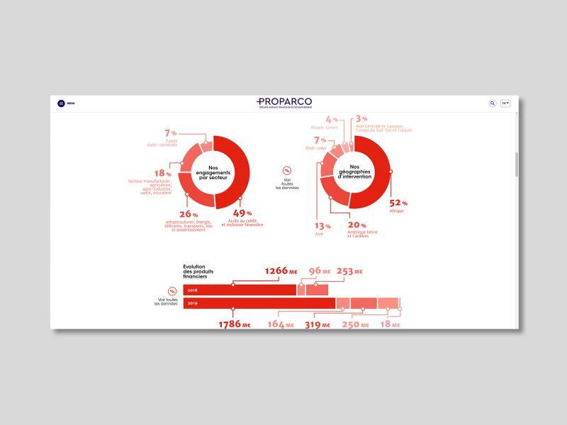 datawall-2020-Proparco-Animal-pensant-3