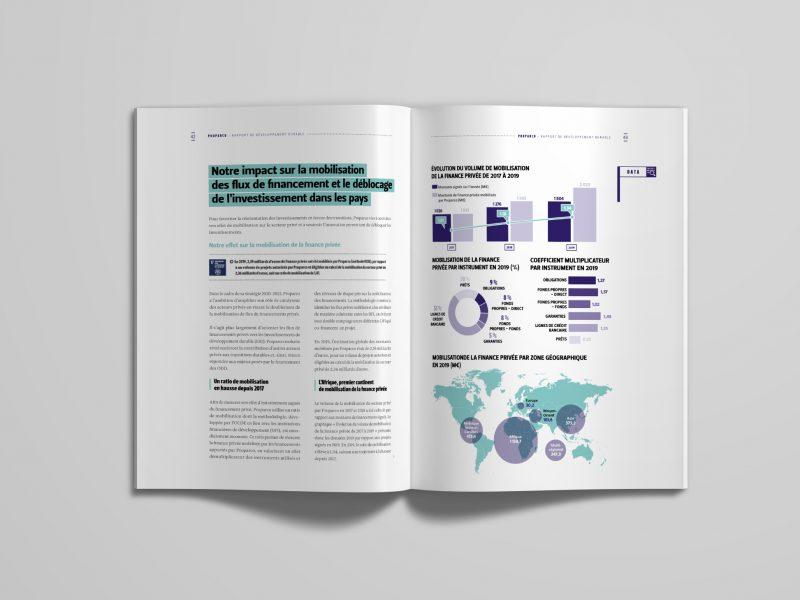 rapport-developpement-durable-2020-animal-pensant-proparco-03