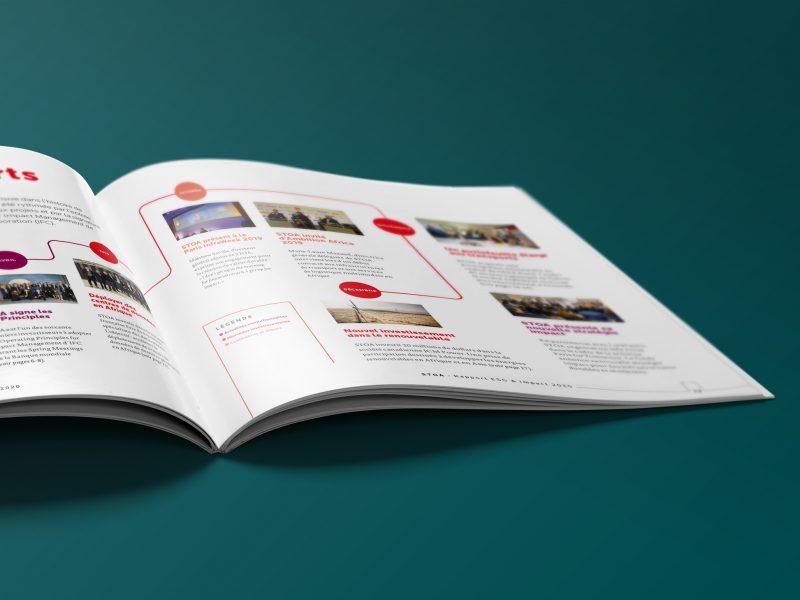 presentation-Rapport-ESG-impact-Stoa-2020