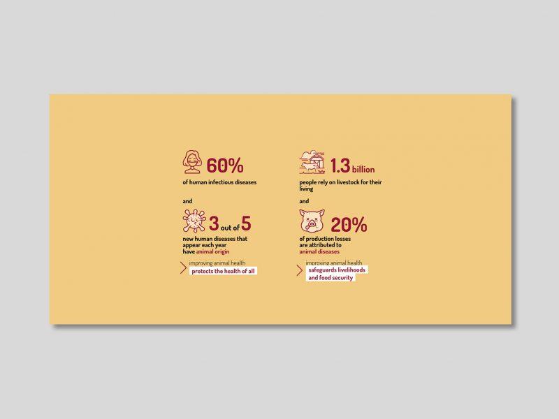 oie-rapport-activite-2020-web-animal-pensant-3