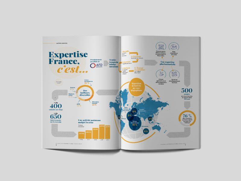 rapport-activite-2021-animal-pensant-expertise-france-02